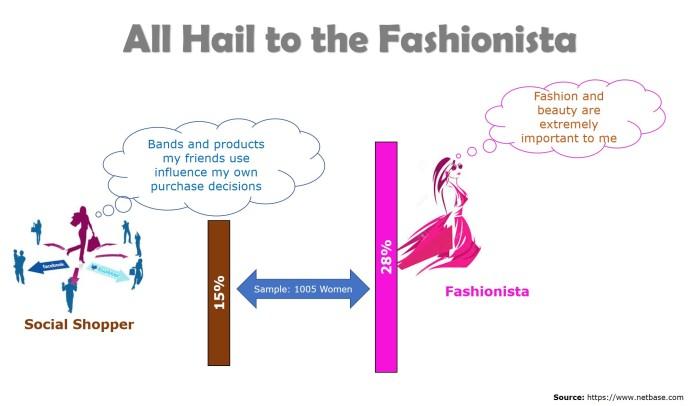 Fashionsta Superiority
